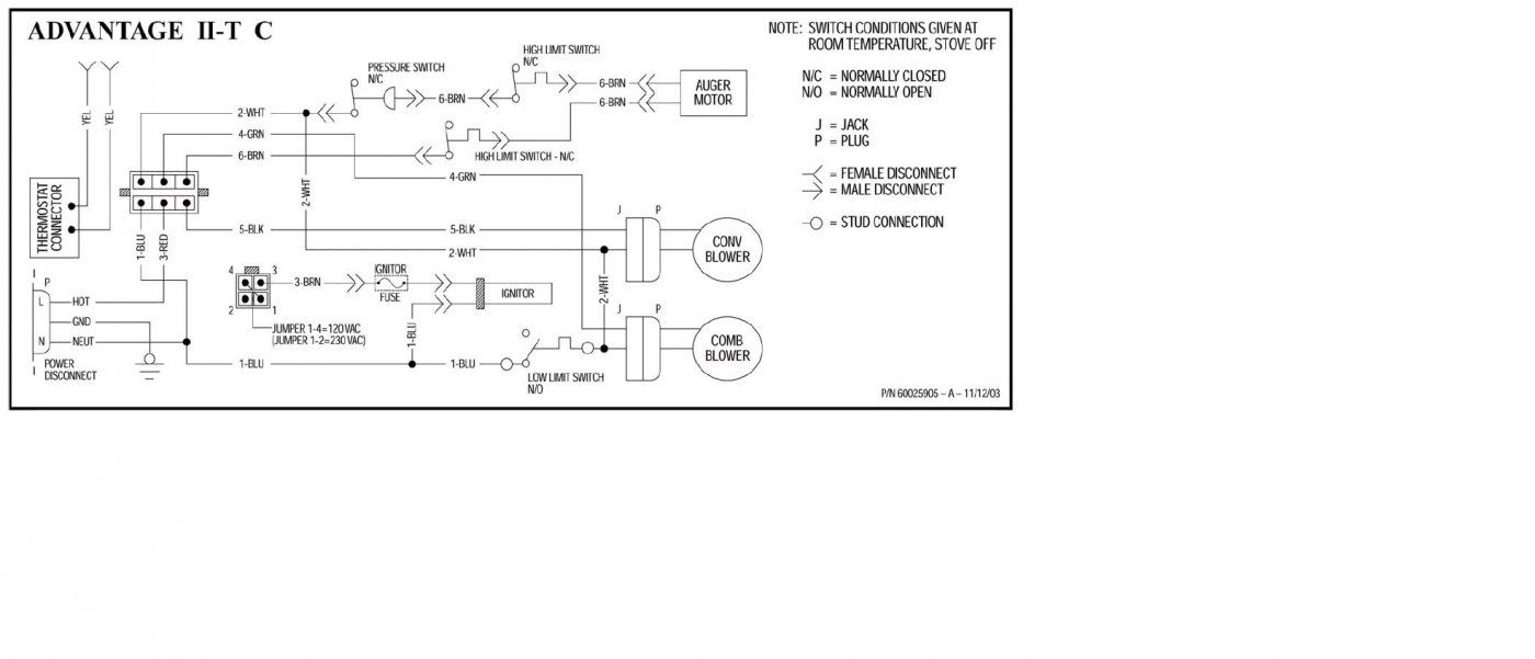 gas grill ignitor wiring diagram  electrode oven wiring
