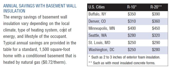 Basement energy savings-700x278.jpg