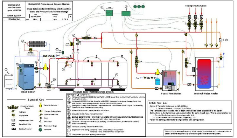 Piping diagram for wood boiler wiring diagram need help on piping redo hearth com forums home oil boiler piping diagrams is the charging ccuart Choice Image