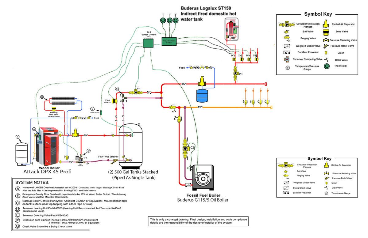 Exelent Boiler Water Feeder Wiring Diagram Festooning Electrical