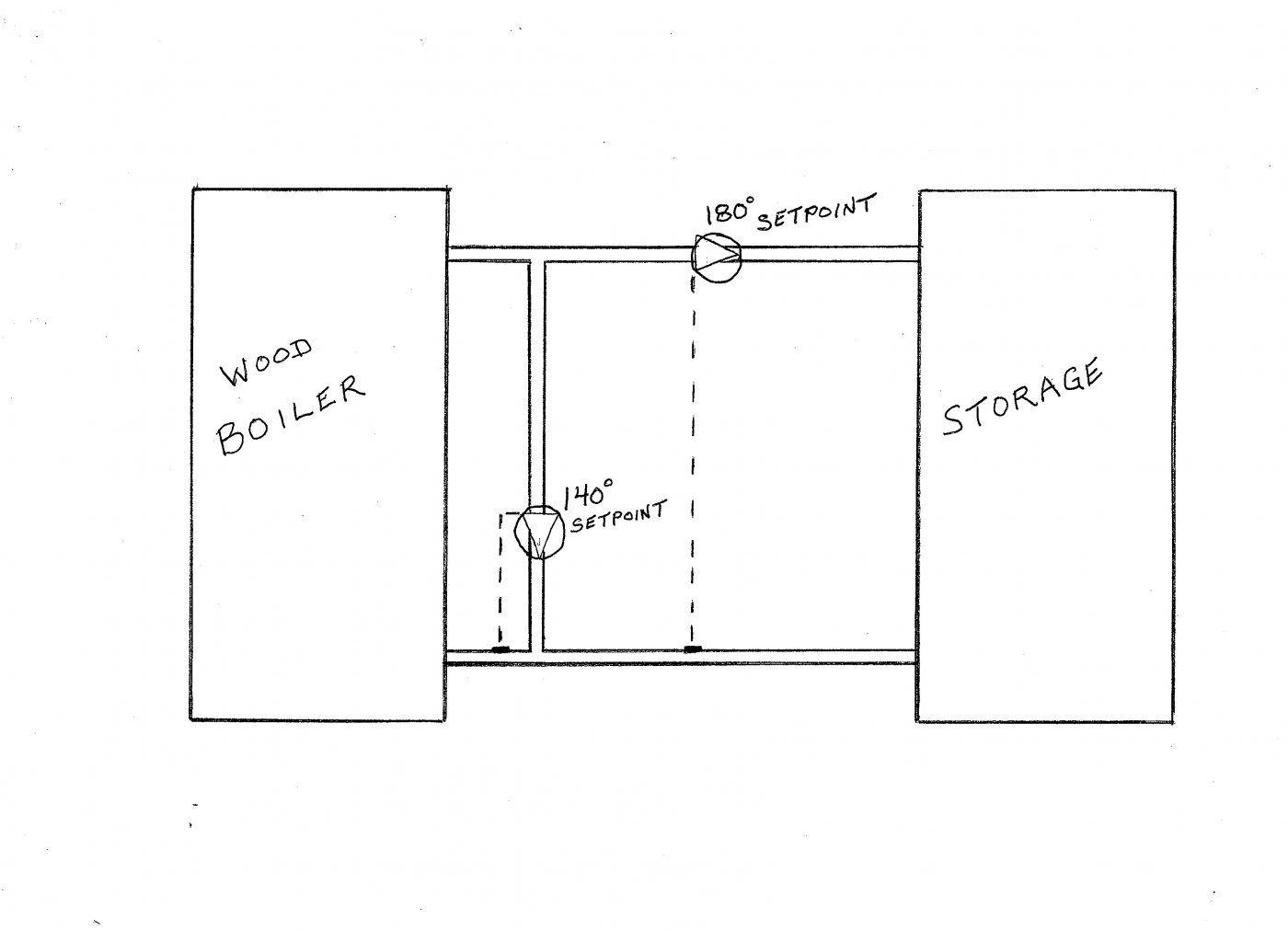 Boiler Protection.jpg