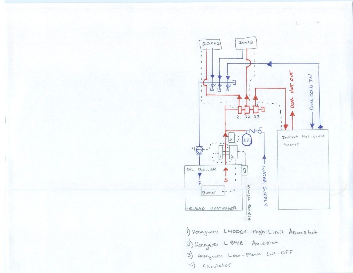 Bought a Wood Boiler. Help with plumbing diagram & control ...