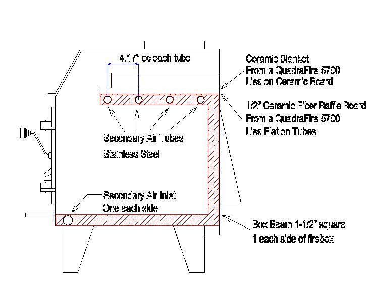 Secondary Burn Tube Diagram Schematic Wiring Diagram