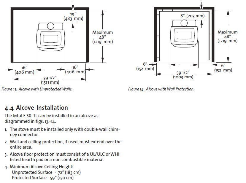 Alcove Build for Jotul Rangeley | Hearth.com Forums Home