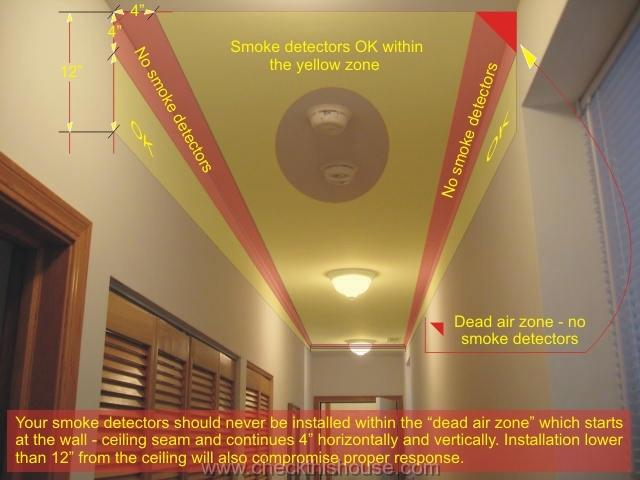 Smoke Co2 Alarmplacement For Pellets Stoves Hearth Com