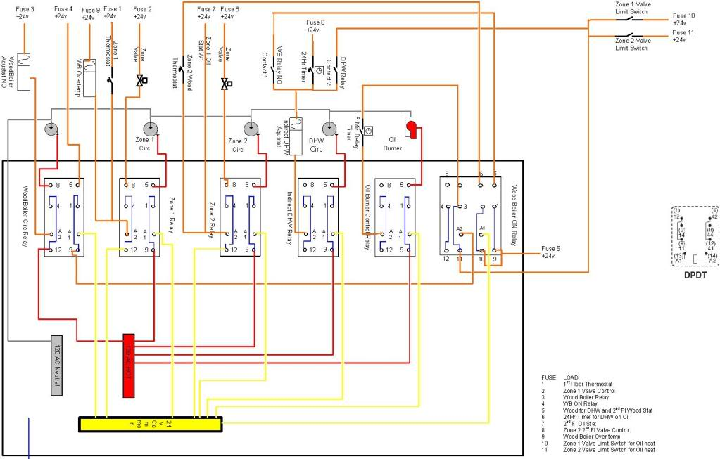 Relay Control Panel for heat system complete finally! | h.com ... on pinout diagrams, gmc fuse box diagrams, transformer diagrams, honda motorcycle repair diagrams, snatch block diagrams, electrical diagrams, hvac diagrams, internet of things diagrams, friendship bracelet diagrams, troubleshooting diagrams, led circuit diagrams, sincgars radio configurations diagrams, electronic circuit diagrams, switch diagrams, motor diagrams, lighting diagrams, engine diagrams, battery diagrams, smart car diagrams, series and parallel circuits diagrams,