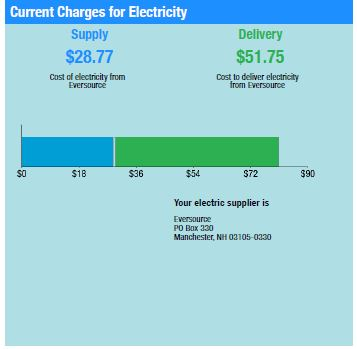 Delivery charges for electricity.JPG