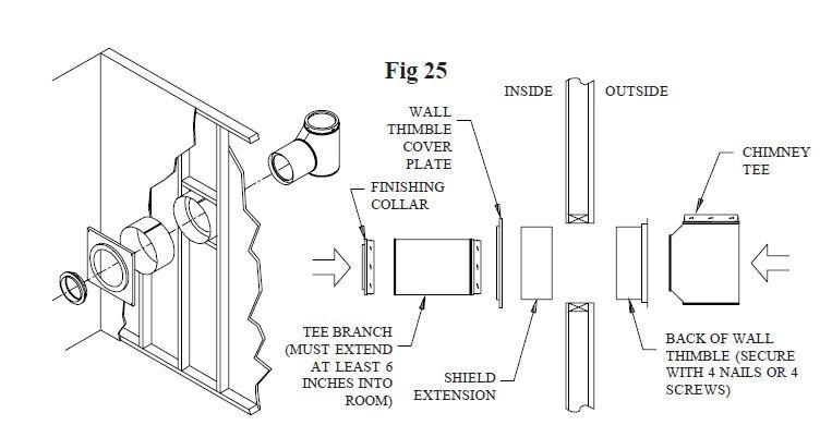 duratech wall thimble2. - Nashua Stove And Piping Question. Hearth.com Forums Home