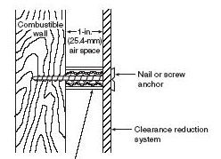 Wood Stove Wall Clearances Primer Hearth Hearth Com Forums Home