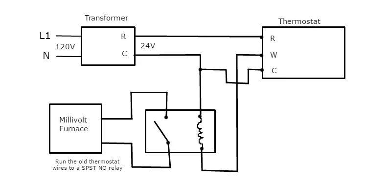 Ecobee millivolt wiring diagram.JPG