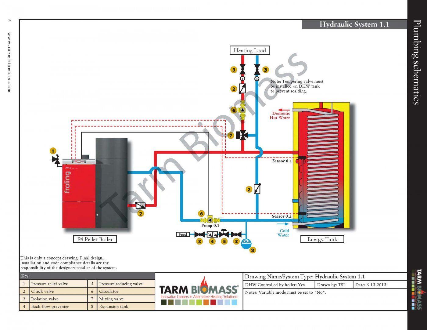 tekmar 256 wiring diagram circuit diagram maker