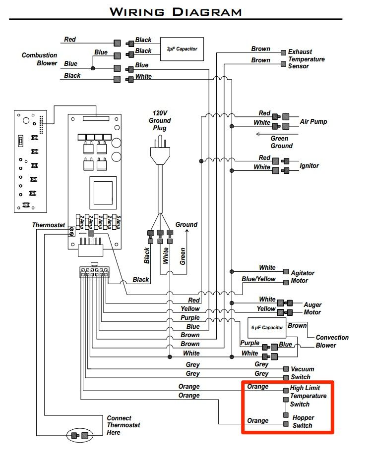 M55 Lid Sensor Malfunction | h.com Forums Home M Wiring Diagram on pinout diagrams, friendship bracelet diagrams, transformer diagrams, switch diagrams, lighting diagrams, electronic circuit diagrams, battery diagrams, internet of things diagrams, sincgars radio configurations diagrams, motor diagrams, hvac diagrams, gmc fuse box diagrams, troubleshooting diagrams, electrical diagrams, led circuit diagrams, engine diagrams, series and parallel circuits diagrams, smart car diagrams, honda motorcycle repair diagrams,