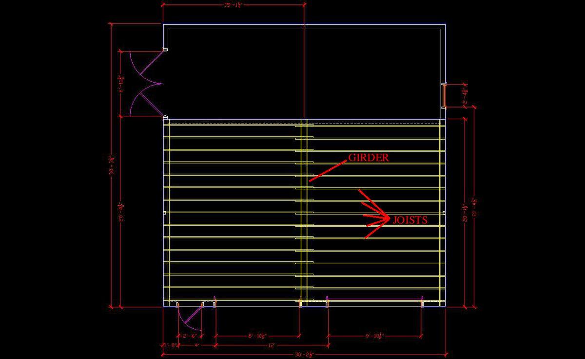 Floor Span Chart Bed Mattress Sale