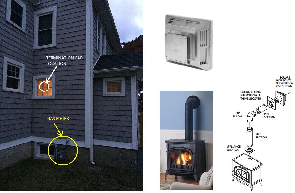 Gas stove location. Looking for some advice.   Hearth.com Forums Home