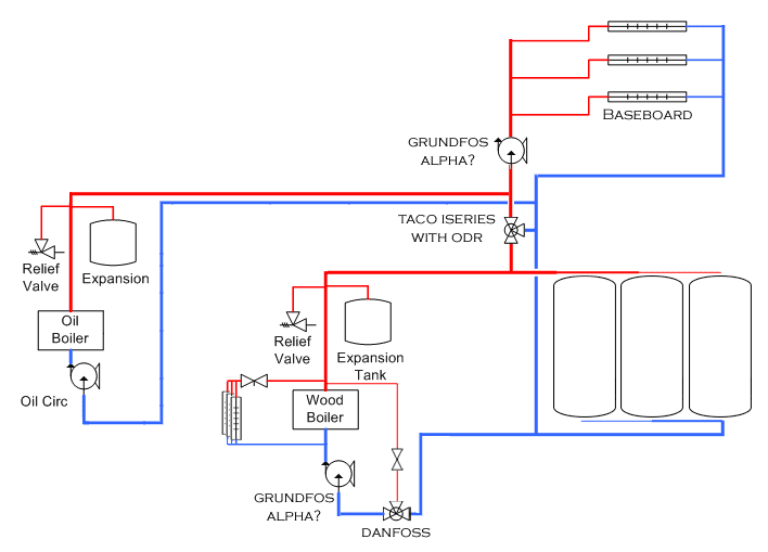 danfoss wiring diagram y plan wiring diagram danfoss wiring diagram y plan