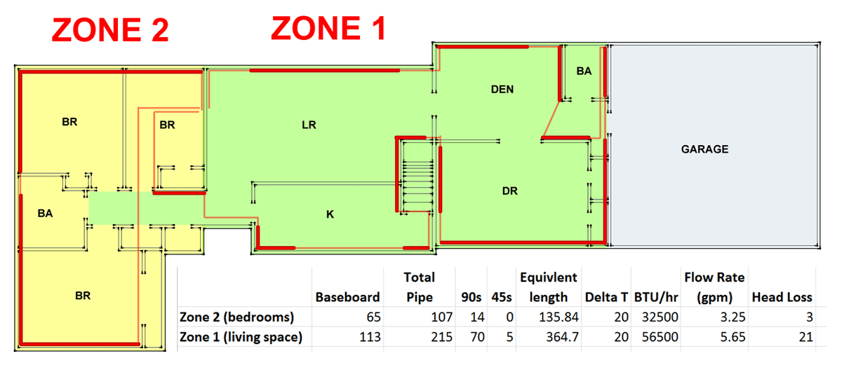 3 zone boiler schematic  3  get free image about wiring