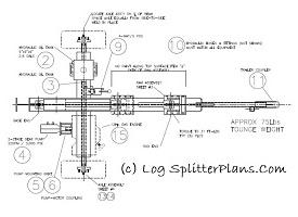 horizontal-log-splitter-assembly.jpg