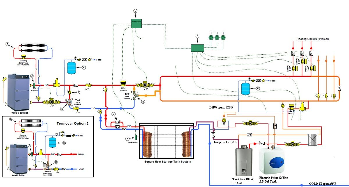 Radiant Floor Boiler System additionally Home Gas Furnace Wiring Diagram together with Diy Wood Boiler Plans together with Master Wire Diagram Pellet Stove additionally Outdoor Wood Furnace Water Heater. on wood stove boiler system schematic