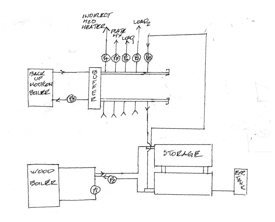 hyeating system.jpg