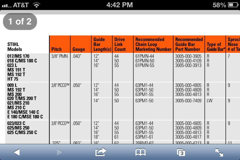 The Specs On My Dealers Site Say 3 8 Pmm3 Chain This Chart Shows Ms170 As Running 043