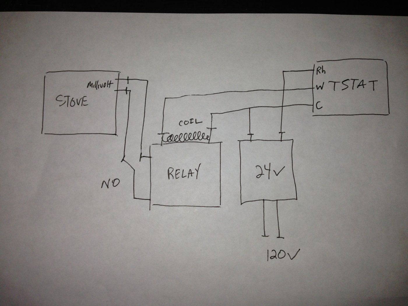 installing 24 volt wifi thermostat on millivolt stoves page 4 edwards 592 transformer wiring diagram at love-stories.co