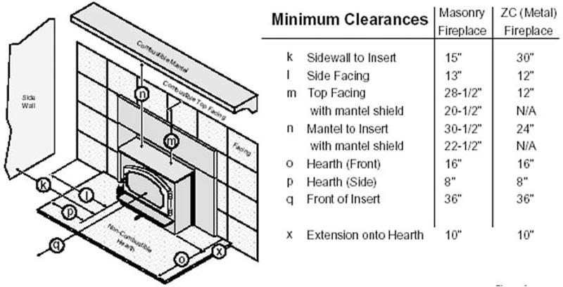 Minimum-Clearances1.jpg
