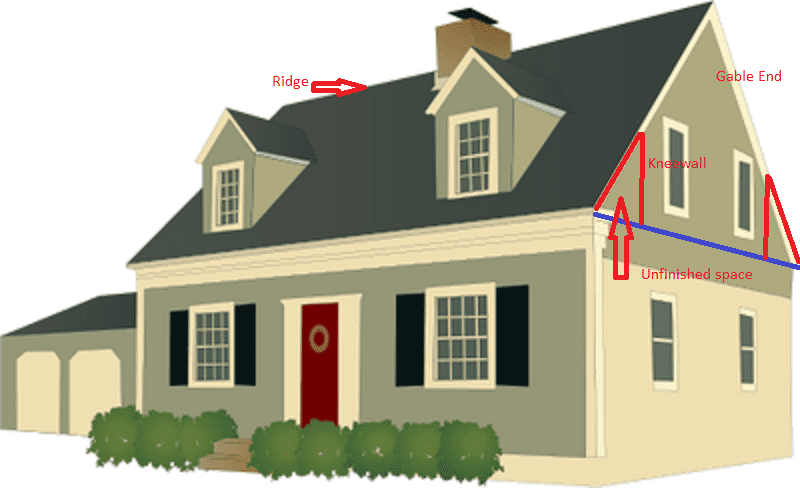 normal_ian-symbol-suburban-cape-cod-house.png