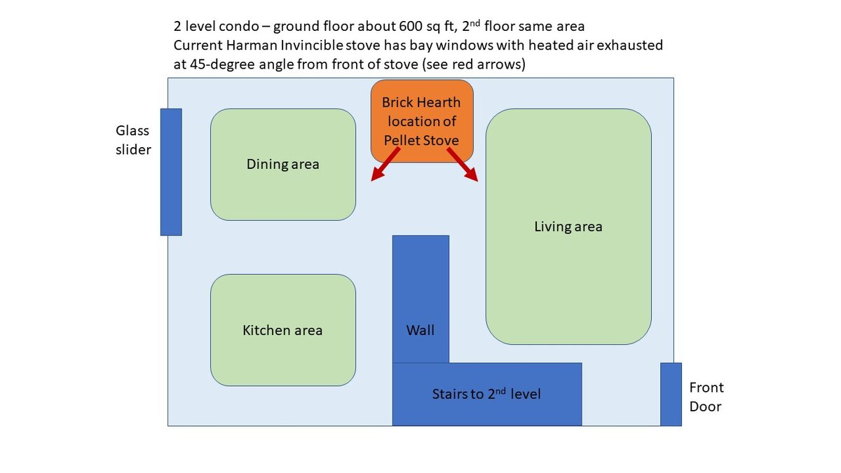 Pellet Stove layout.jpg