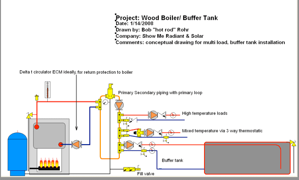 Primary secondary piping for boilers | h.com Forums Home on how does a shower diverter work diagram, 3-way valve schematic, 3-way diverter valve, 5 way valve diagram, leonard mixing valve parts diagram, 3 way fuel valve diagram, 3-way control valve detail, 3-way y-valve, 4-way valve diagram, 3-way valve plastic, hot water mixing valve diagram, ball valve diagram, 3-way valve drawing, 3-way zone valve diagrams, three-way valve diagram, 3-way diverting valve diagram, swimming pool multiport valve diagram, 3-way valve operation, 3-way flow valve,