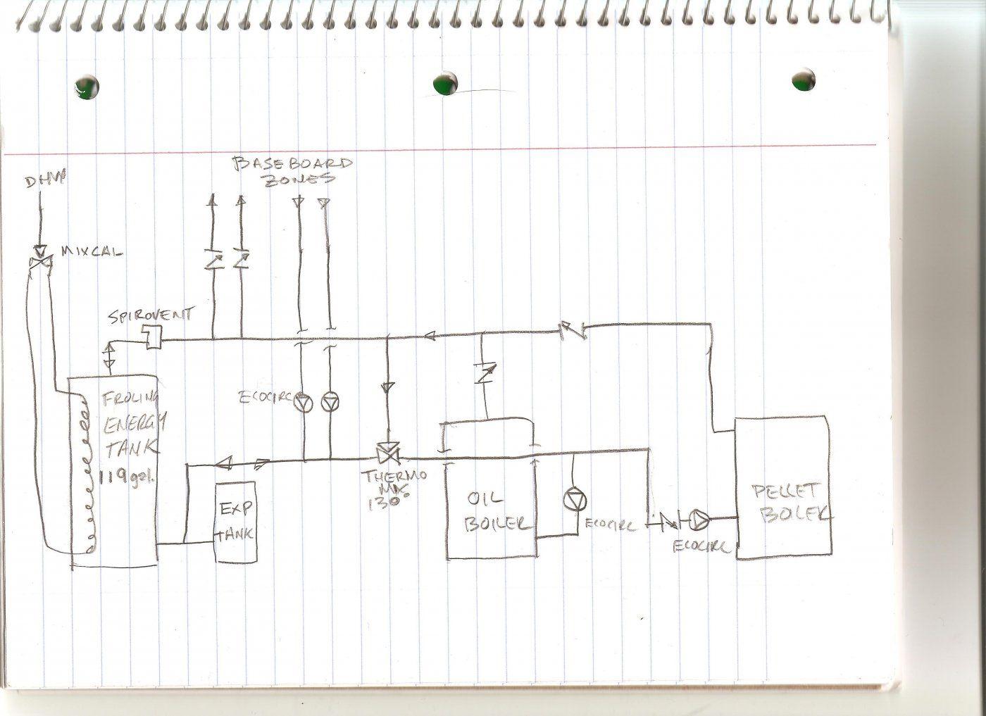 Pellet Boiler Help