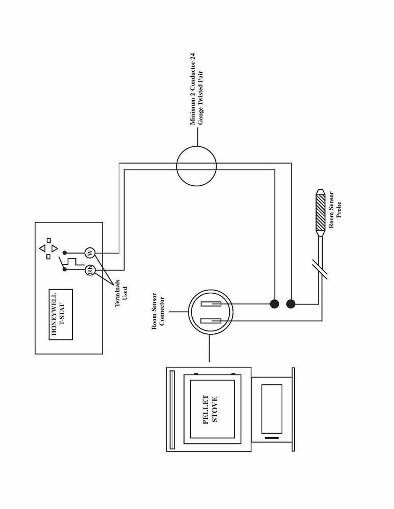Programmable Tstat Pellet Page 2 Jpg