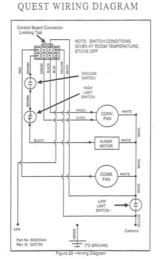 us stove wiring diagrams wiring diagram for whitfield pellet stove - wiring diagram ... kenmore electric stove wiring diagrams 911 95582990