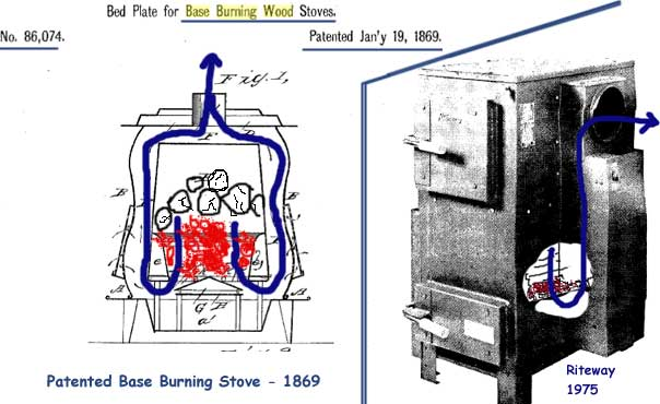 Downdraft stove operation hearth com forums home