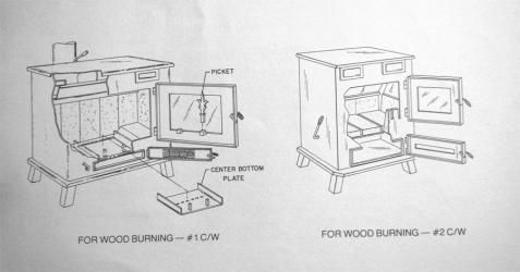 russo_02.jpg - Help With Russo Stove Hearth.com Forums Home