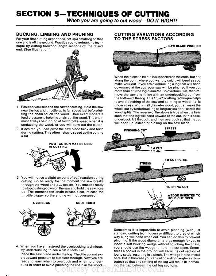 Stihl 251 newbie chainsaw problems? | Hearth com Forums Home
