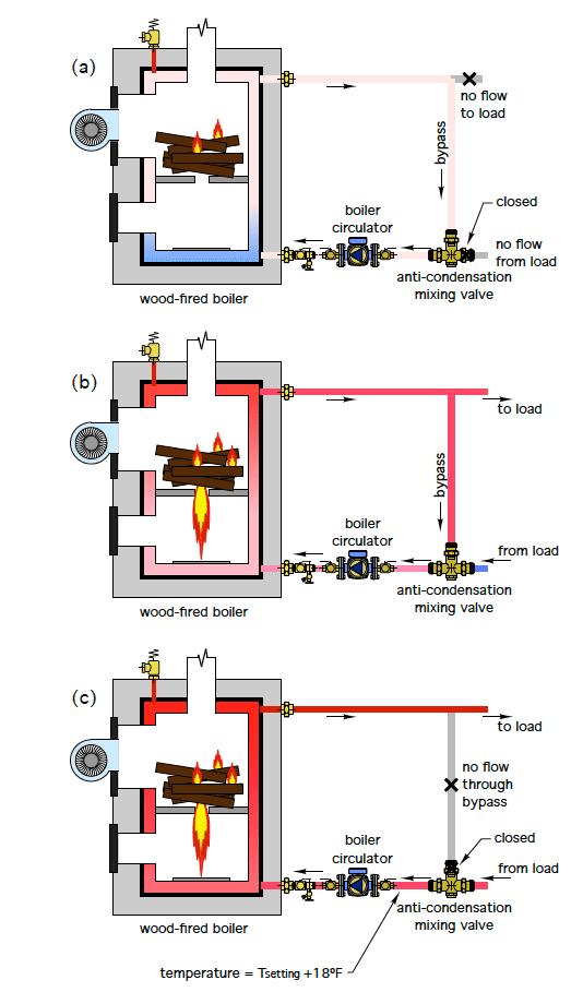 HD wallpapers lochinvar boiler piping diagram wallpaper-iphone-girly ...