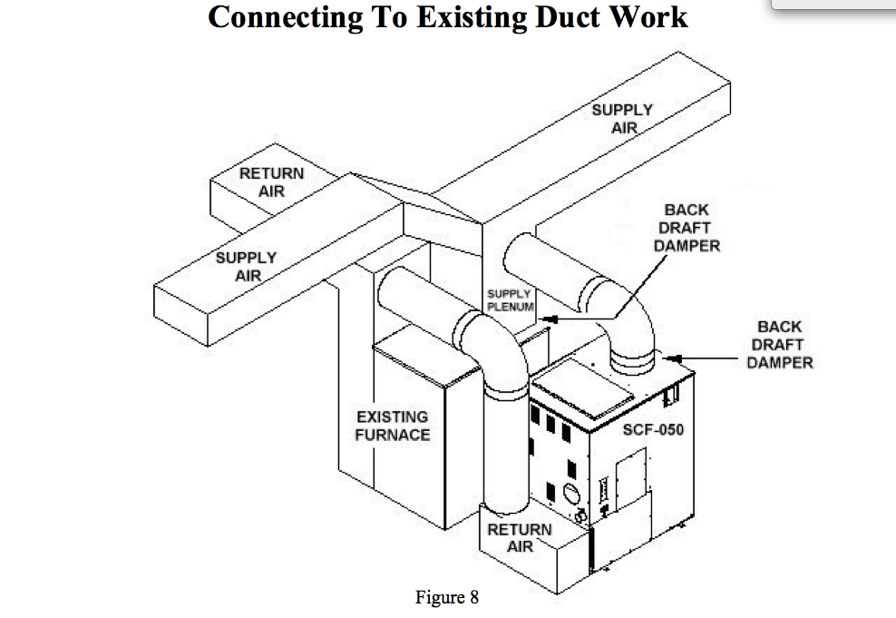 Issues with airflow in pellet furnace hookup | Hearth.com Forums Home