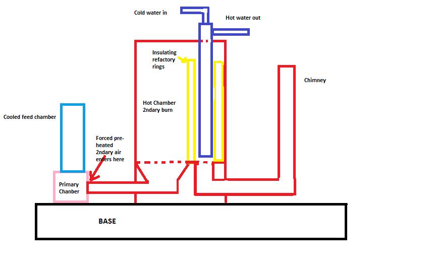 Snail furnace.png
