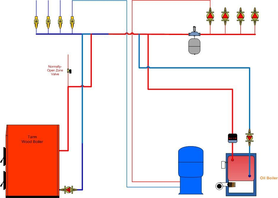 connecting wood boiler to oil boiler hearth com forums home rh hearth com Outdoor Wood Boiler Plans Wood Stove Boiler System