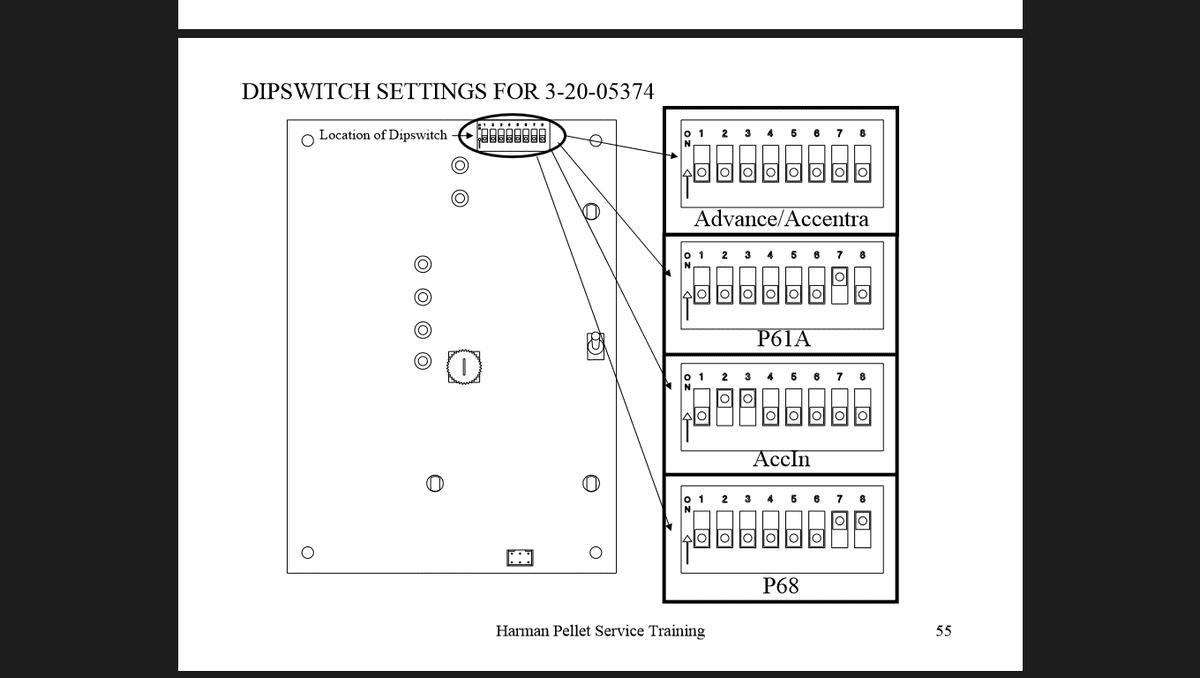 harman advance dip switch settings