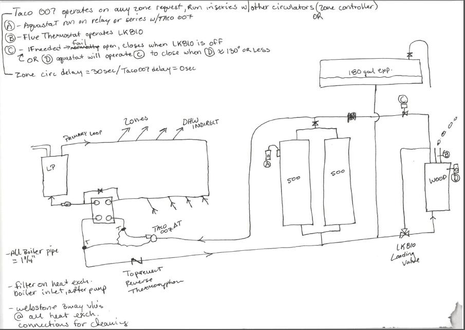 Gas boiler, Indoor boiler behind garage, storage, one line diagram ...