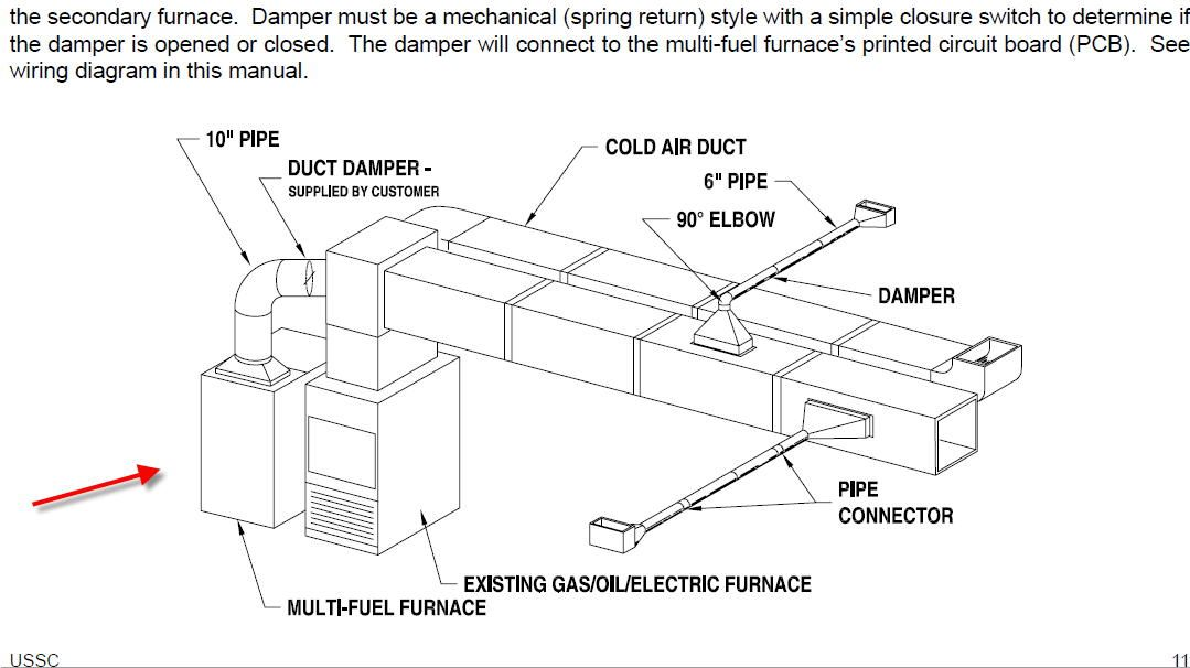 how many tons of pellets to order for a season? hearth com forums home gas pool heater wiring diagram england s pellet heater wiring schematic #4