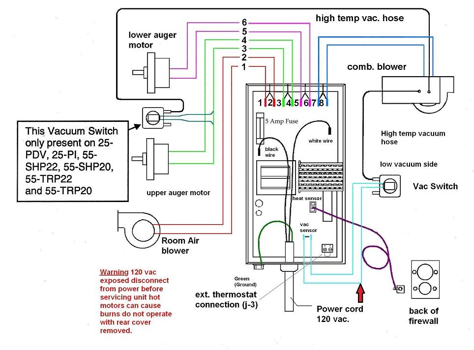 Wiring Diagram For Englander Pellet Stove
