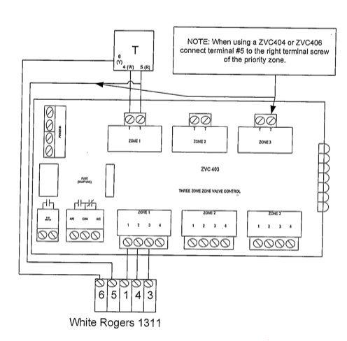 White Rodgers Zone Valve Wiring Diagram Wiring Diagram