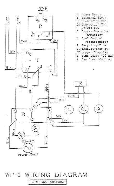 wiring diagram of pellet auger wiring diagrams traeger grill wiring diagram at alyssarenee.co