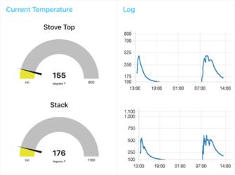temperature-dashboard.png