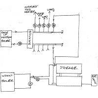 heating system 3/08